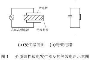 介质阻挡放电发生器及其等效电路示意图