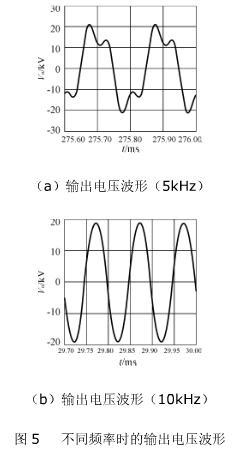 不同频率时的输出电压波形