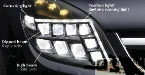 光子学技术在汽车LED头灯、夜视安全系统及激光点火系统中的应用