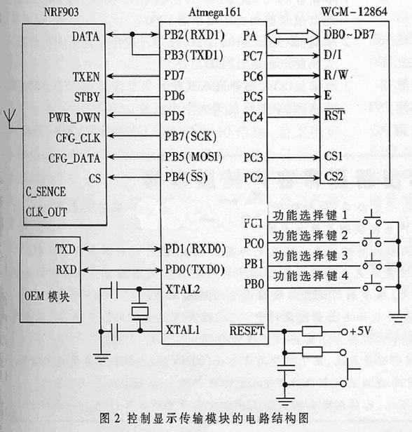 其8位数据线与atmega161的pa口相连,d/i表示数据总线上的信号是点阵数