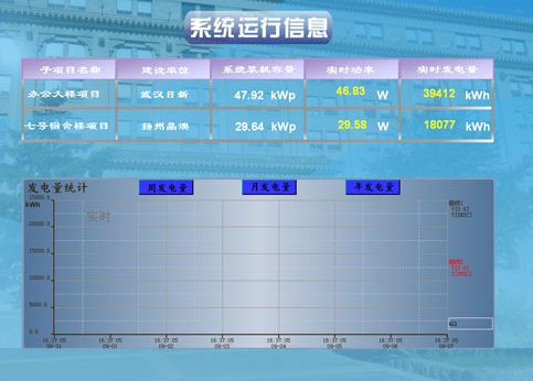 力控组态软件在光伏发电系统中的应用-模拟/电源-与