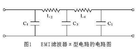 超宽带EMI滤波器的设计
