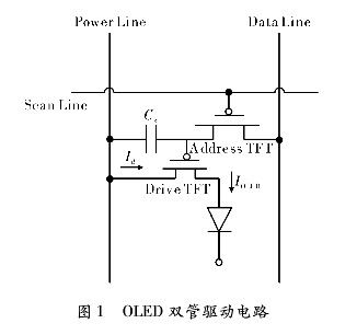 基于FPGA的OLED真彩色动态图像显示的实现