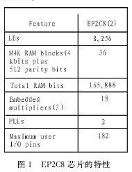 基于FPGA和51单片机的信号发生器设计
