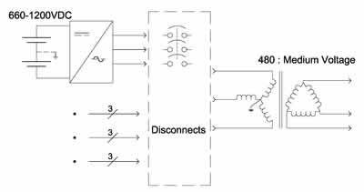 光伏的无变压器逆变器构造图片