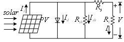 基于DSP的光伏电池最大功率跟踪算法设计