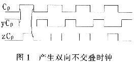 数字语音解码器的低功耗设计