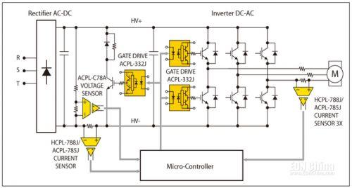如何保护马达驱动器与可再生能源系统中的IGBT