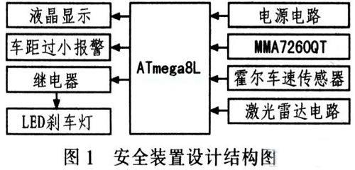 基于ATmega8L的新型防汽车追尾安全装置设计