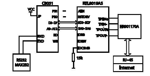 总线串口接线图