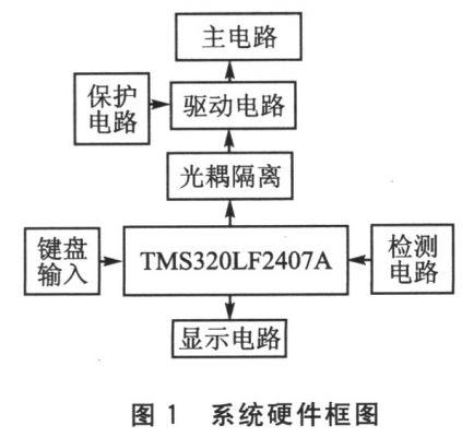 基于TMS320LF2407的变频技术研究