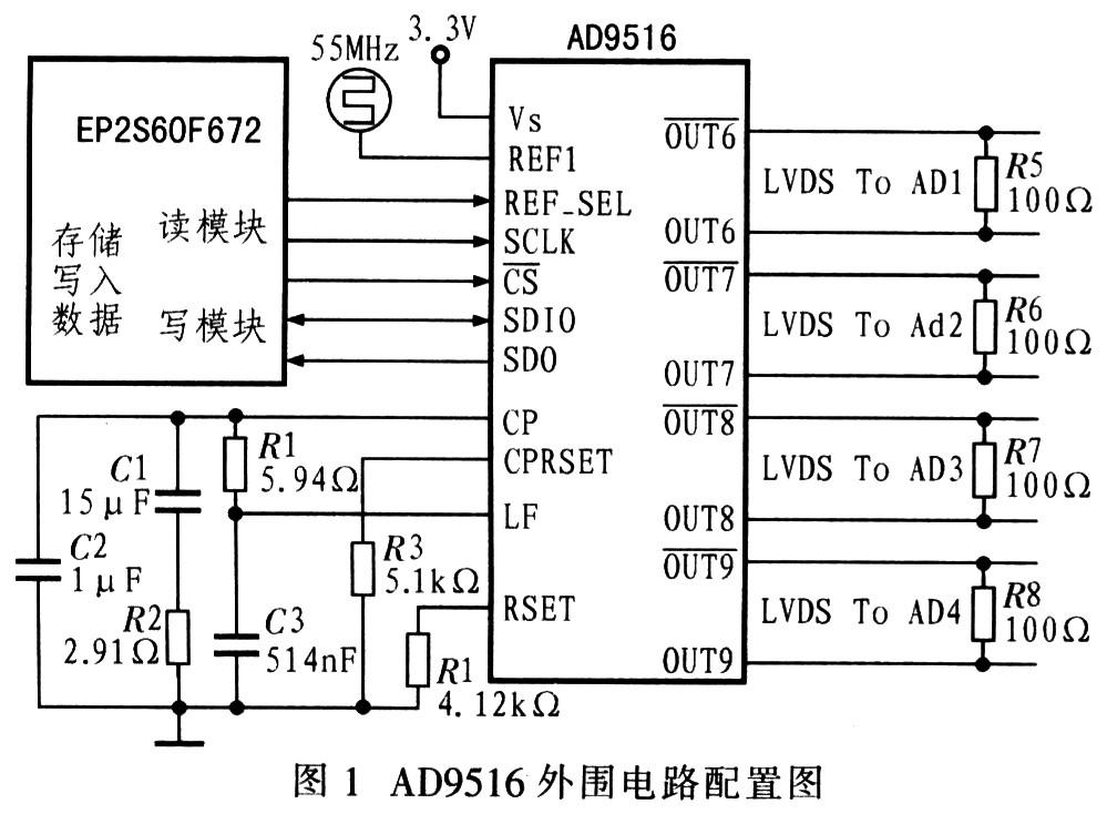 压电驱动结构原理图
