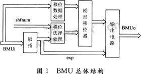 高性能定点DSP位处理单元(BMU)设计
