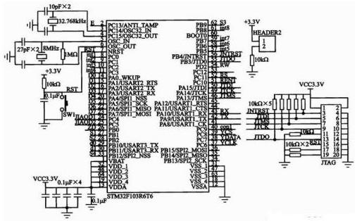 和stm32f103单片机的rxd0和txd0引脚连接图片