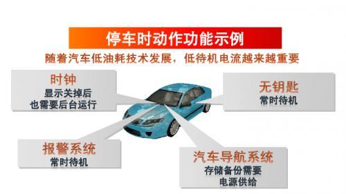 罗姆全新突破车载半导体领域的电源IC技术