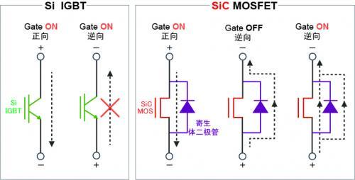 肖特基单层器件结构示意图