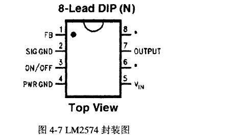 详解基于CAN总线的汽车仪表系统设计—核心电路模块设计