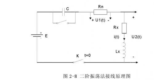 电力变压器直流电阻的快速测量方法----动态测量法