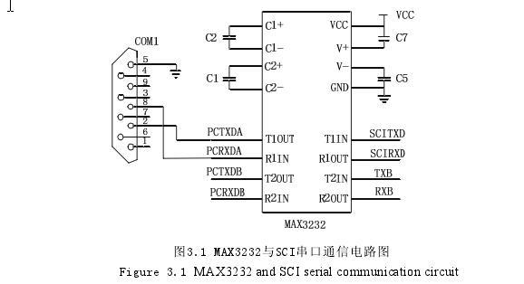 DSP与液晶模块的具体电气连接是GPIOB0引脚控制液晶模块的指令数据选择引脚(RS),GPIOB11引脚控制液晶模块的读写选择引脚(RW),GPIOB12控制液晶模块的使能引脚(e),GPIOB3GPIOB10引脚分别控制液晶显示模块的8位数据线DB0DB7. 3.1.3键盘模块 在电子负载控制系统中,键盘扫描是CPU工作任务之一,键盘的工作时既要保证及时响应按键的操作,又不过多占用CPU的工作时间。在电子负载系统运行时,并不需要按键输入,为了了提高CPU工作效率,加快操作速度,采用中断扫描电路,在键