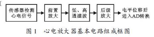 高增益低噪声心电放大器的设计与分析