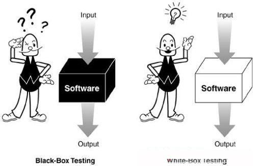 软件测试方法一般分为两种:白盒测试与黑盒测试
