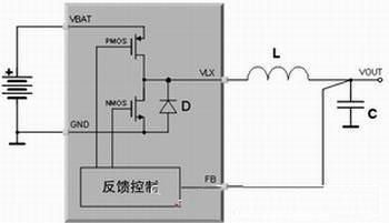 为便携设备供电的创新型双输出LDO电源解决方案