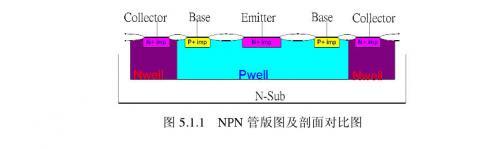 锂离子电池管理芯片的研究及其低功耗设计-----版图图片