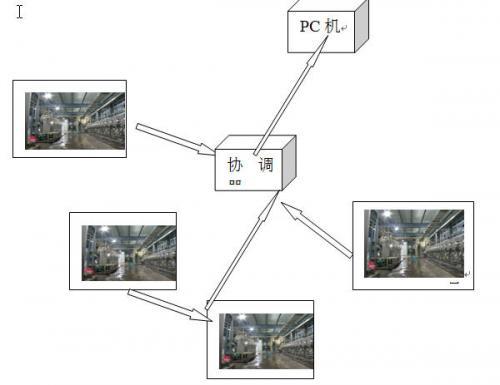 基于AVR和ZigBee技术的工业园区环境监测系统