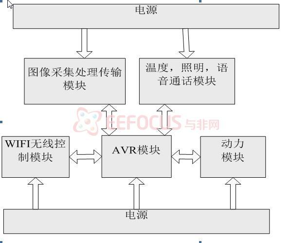 6ov直流电机接线图