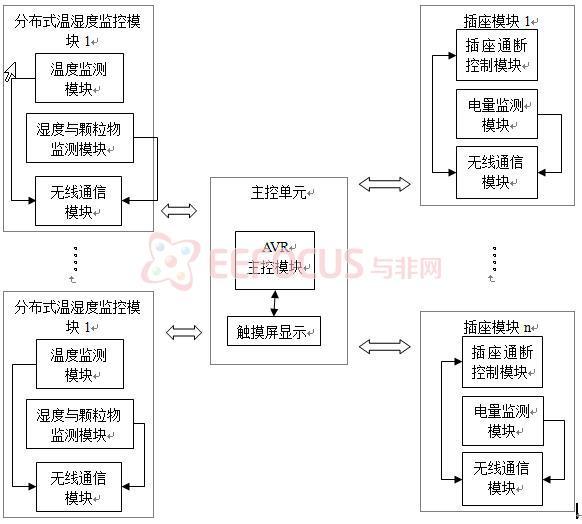 概念设计的步骤及方法框图