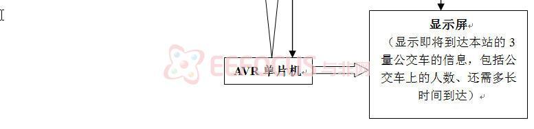 语音系统,gps接收器模块,显示屏,电源管理系统模块.