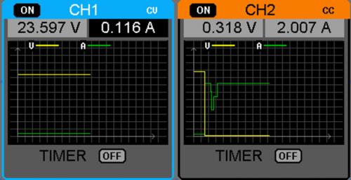 智能化可编程定时输出功能和波形显示功能让测试更高效