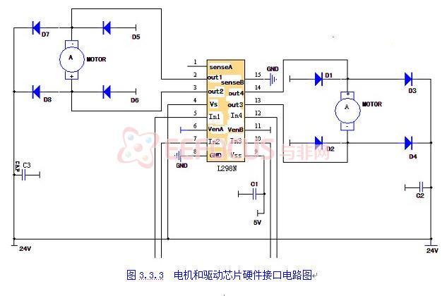 驱动电机采用直流伺服电机TG-38243000-90K,L298N作为运动驱动芯片。L298N 工作电压方式为直流,直流电动机采用PWM信号平滑调速。其工作原理为L298可以驱动两台直流减速电机,使用PWM控制。如果要控制窗帘的升降,可将In1,In2和In3,In4两对引脚分别接高电平和低电平,使用单片机的两个端口给出PWM信号,从而实现对窗帘开度的控制。伺服电机和驱动芯片接口设计如图3.