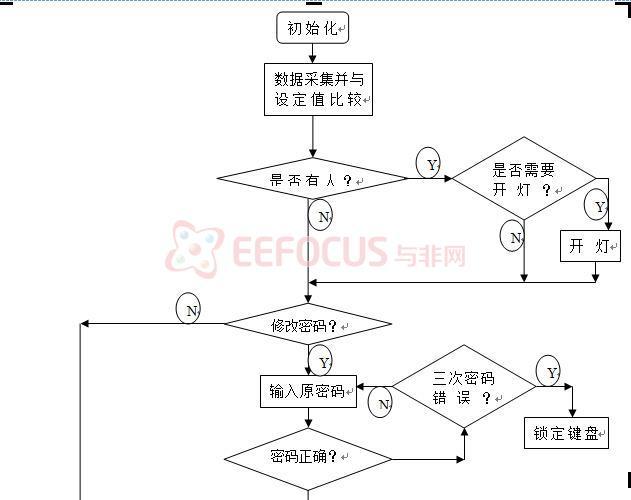 楼梯灯接线原理图