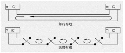 将每个敏感元件的长信号线(>30厘米)或电源线与其接地线进行交叉布置