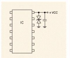 TVS及电容器应放在距被保护的IC尽可能近的位置