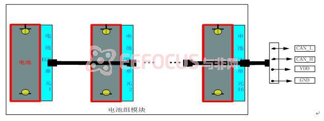 电动汽车车载智能显示系统设计,包括源代码,原理结构图