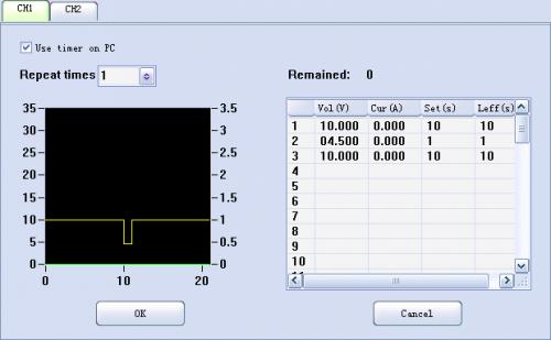 SPD3303C可编程线性直流电源模拟常规熔断器元件融化所造成的瞬时电压跌落