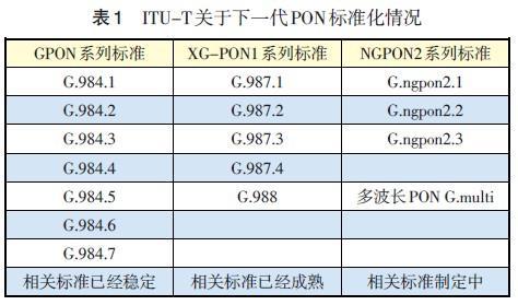 PON技术现状和定位PON承载LTE需引关注