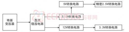 图 5  电源系统结构框图