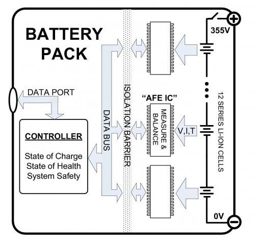 用电子组件提高电动型汽车的电池性能