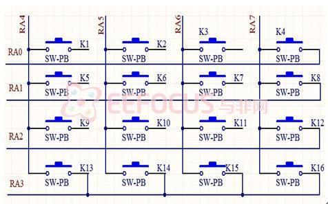 键盘模块,考虑到设置密码和其他功能,所以利用端口a设计了4x4矩阵键盘