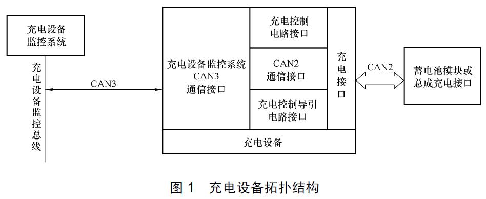 电流知识网络结构图