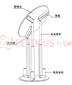 应用于聚光太阳能发电的三臂式光跟踪系统说明书