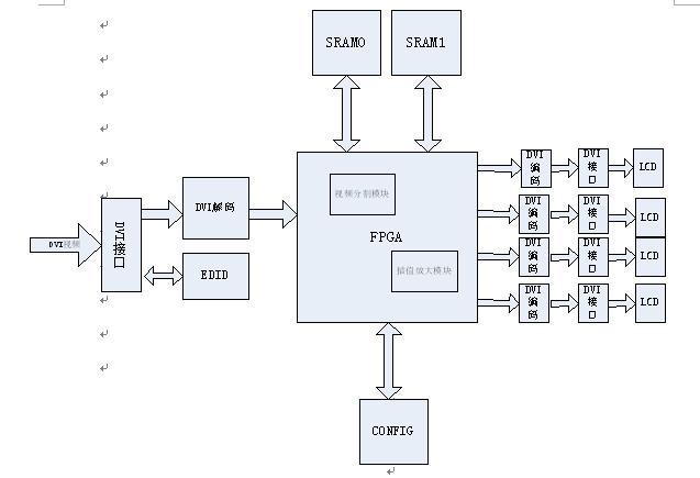 lcd屏幕拼接系统结构图