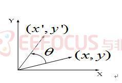图(4)、 矢量旋转图