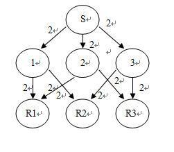 (a)链接容量