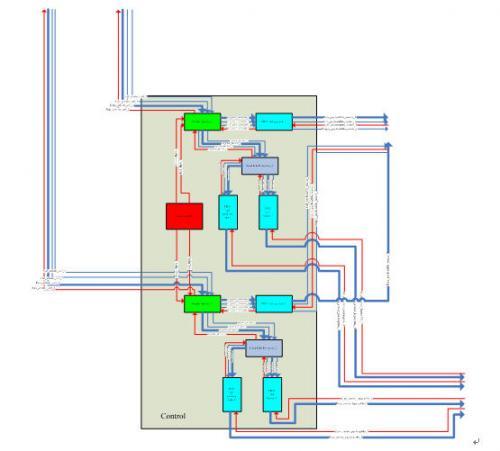 图3.2-4:control模块内部结构