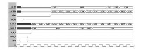 图3.3-3 input_arbiter时序图