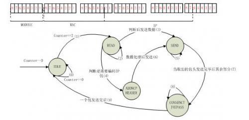 图3.3-7